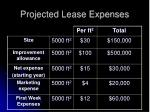 projected lease expenses
