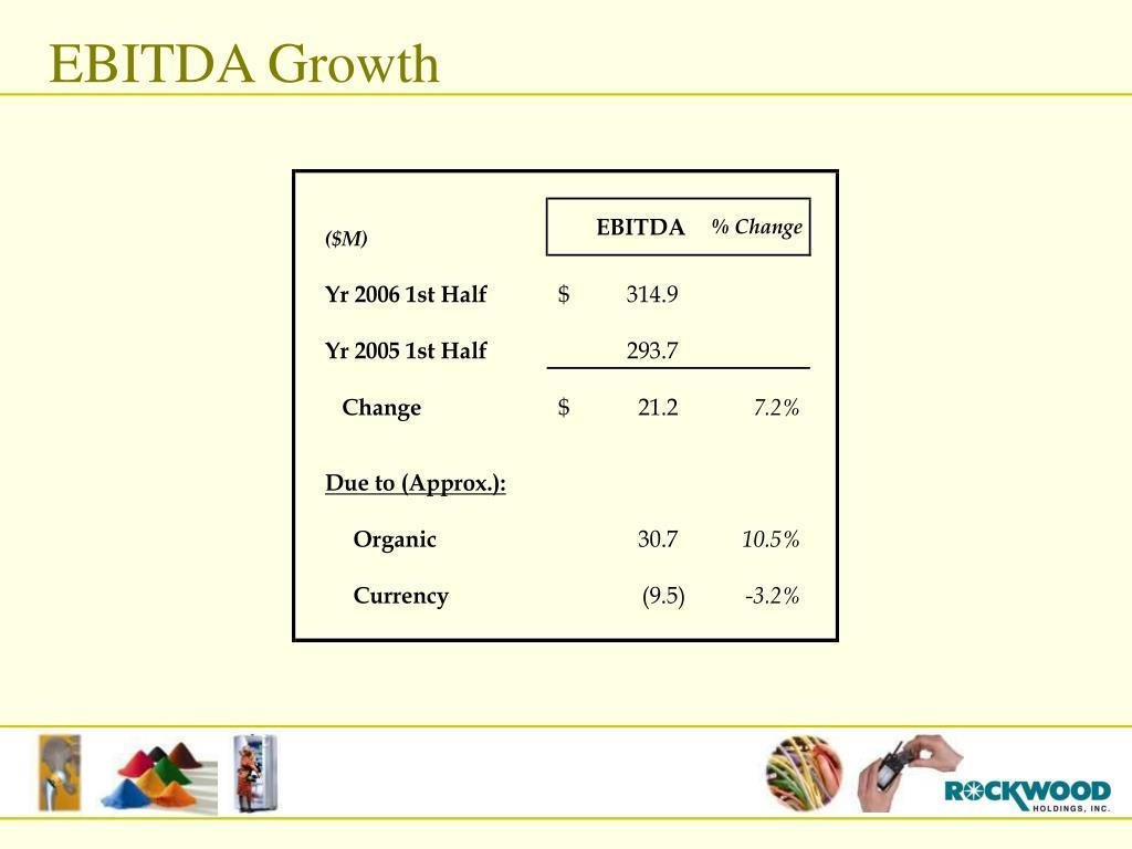 EBITDA Growth