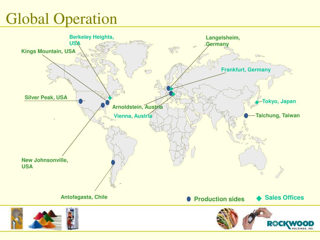 Global Operation