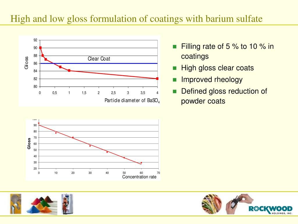 High and low gloss formulation of coatings with barium sulfate