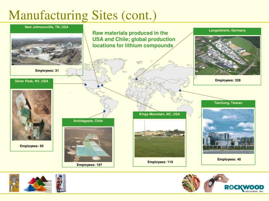 Manufacturing Sites (cont.)