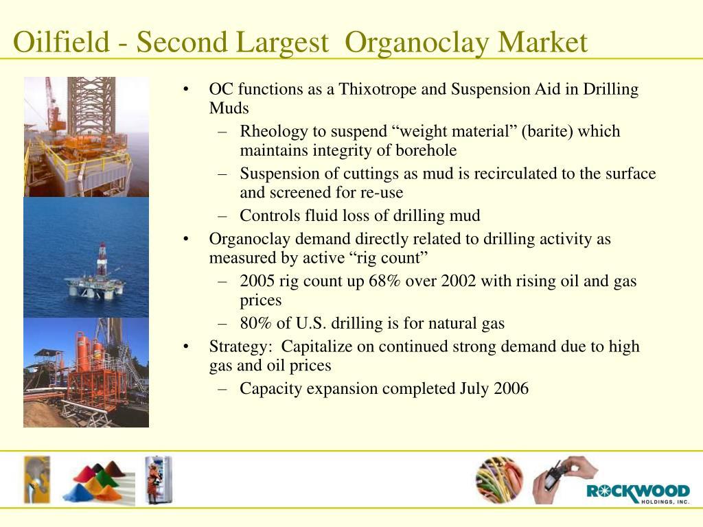 Oilfield - Second Largest  Organoclay Market