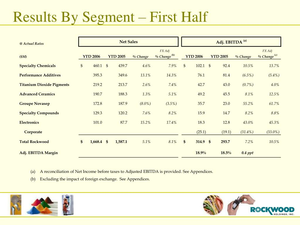 Results By Segment – First Half