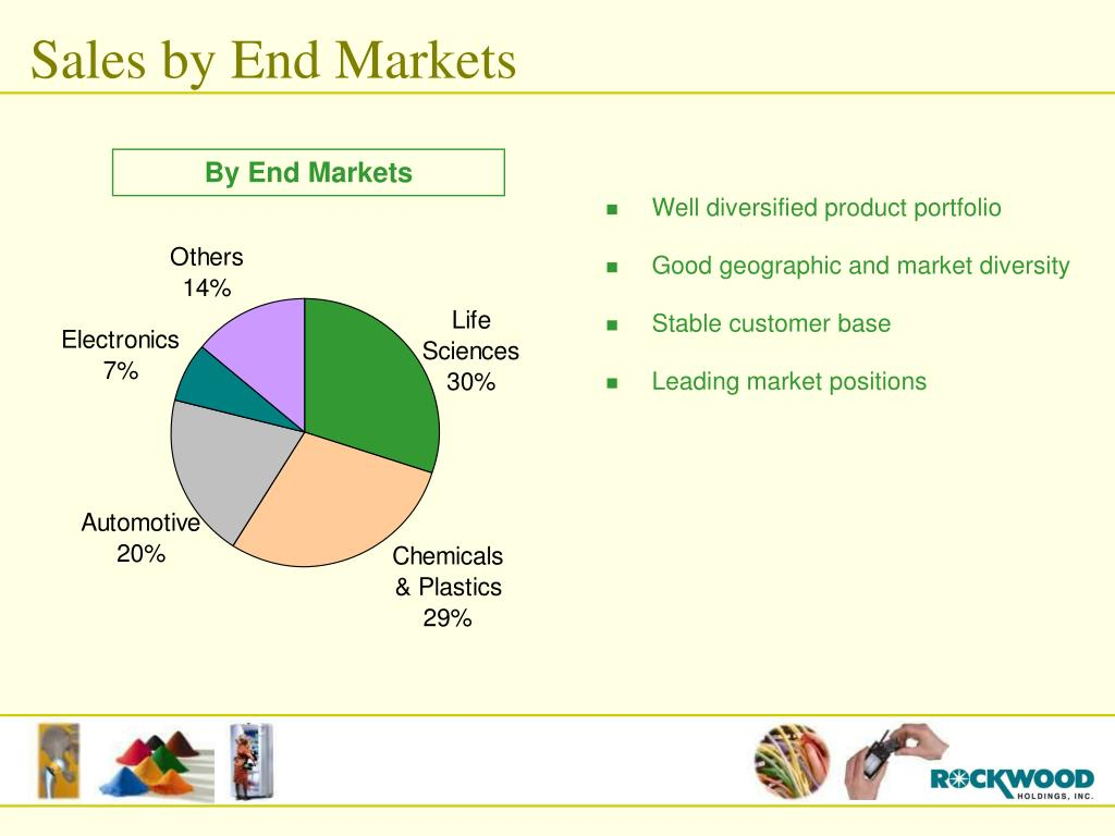 Sales by End Markets