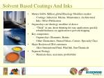 solvent based coatings and inks