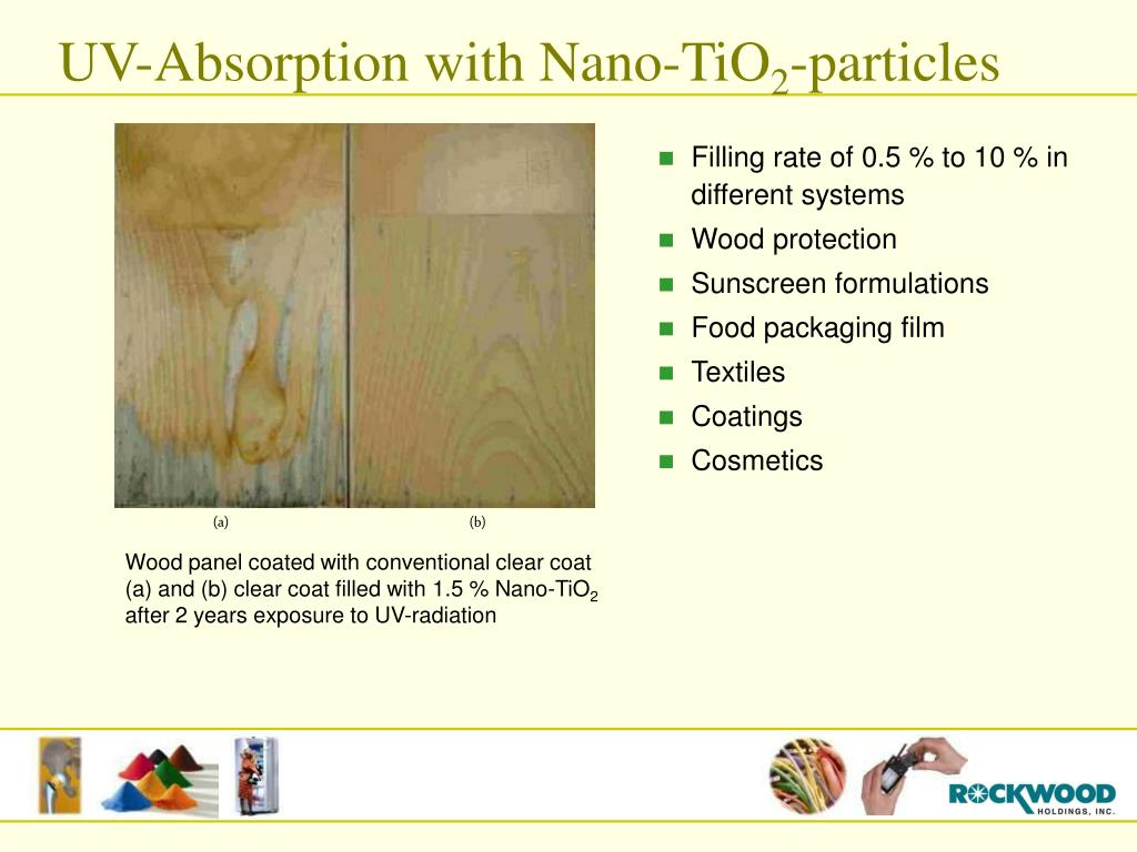 UV-Absorption with Nano-TiO