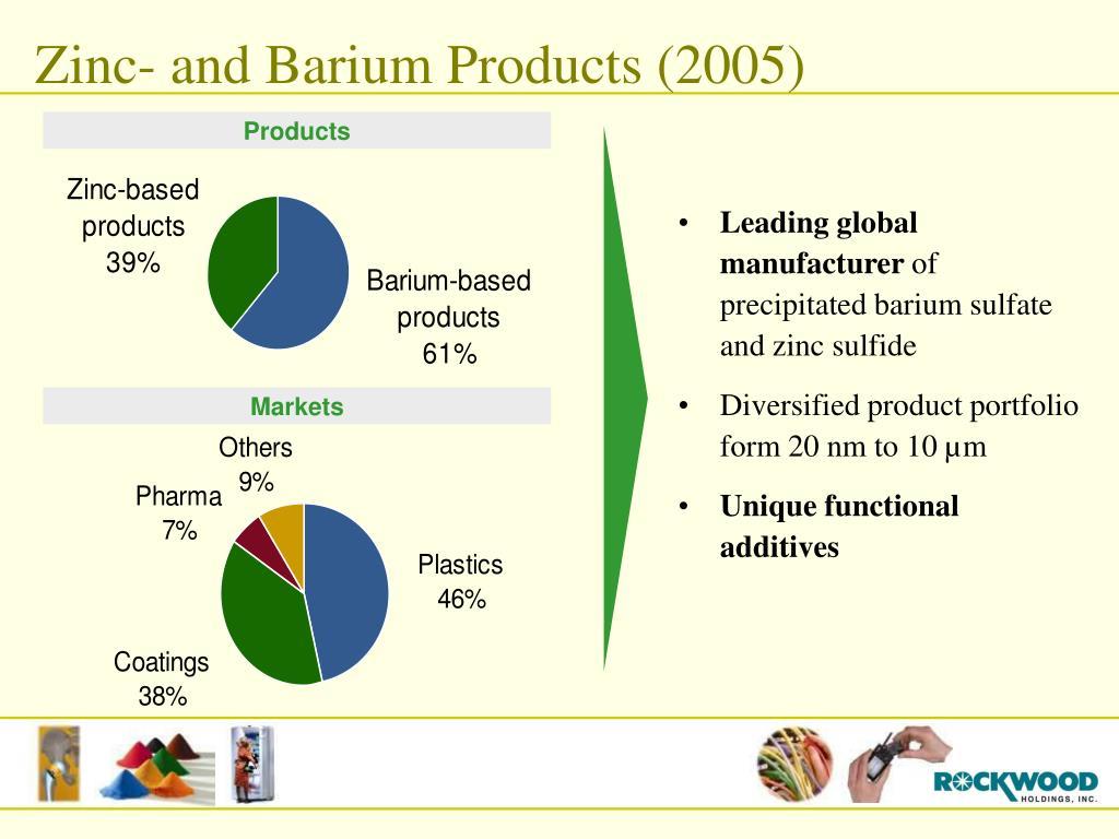 Zinc- and Barium Products (2005)