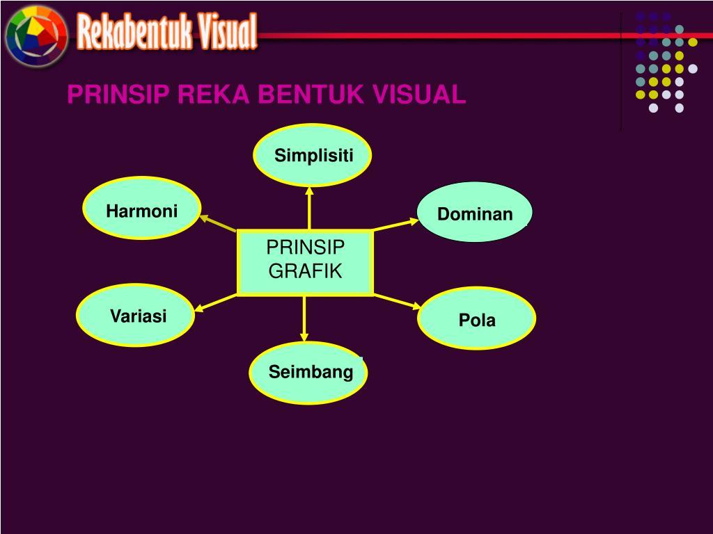 Ppt Topik 3 Asas Grafik Powerpoint Presentation Free Download Id 766186