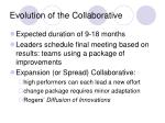 evolution of the collaborative