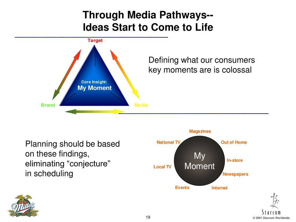 Through Media Pathways--