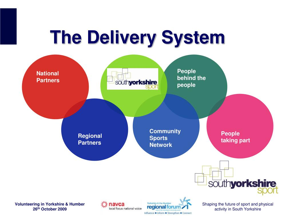 The Delivery System