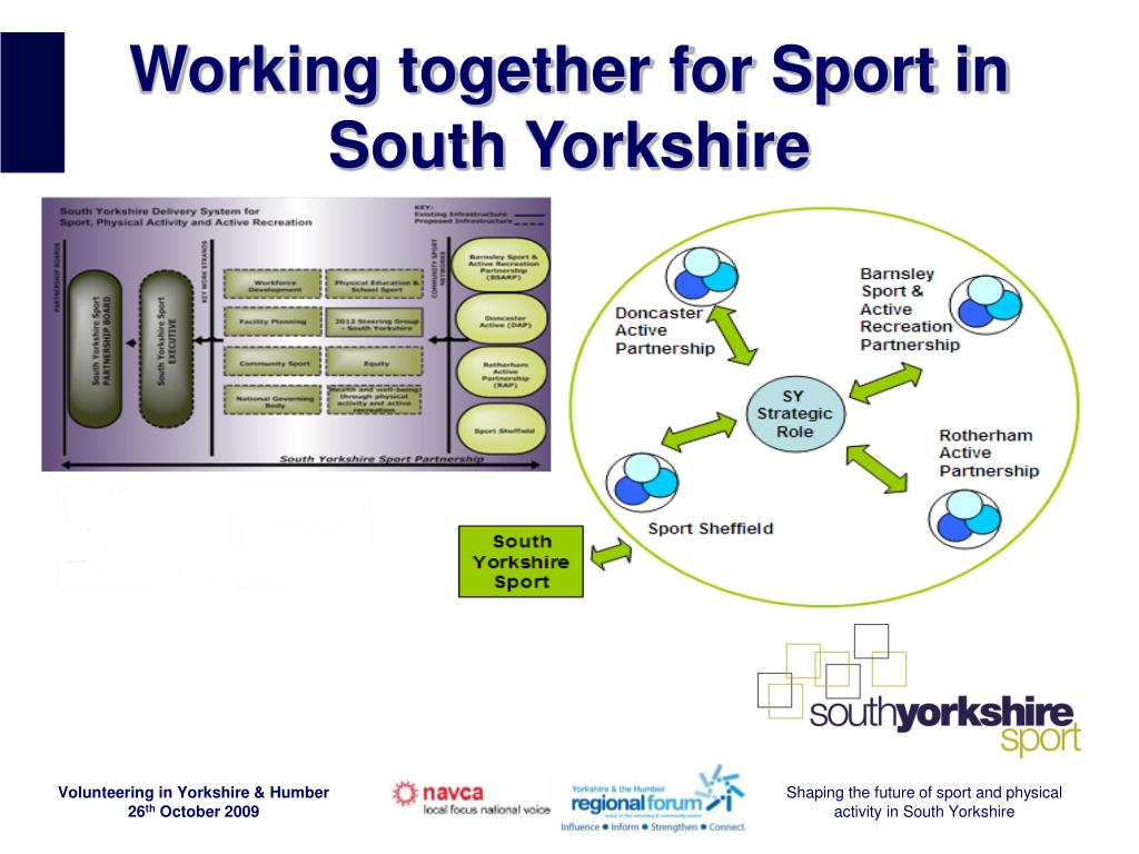 Working together for Sport in South Yorkshire