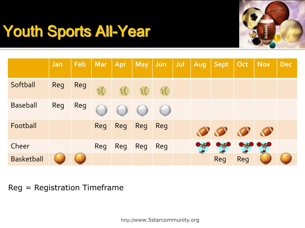Youth Sports All-Year