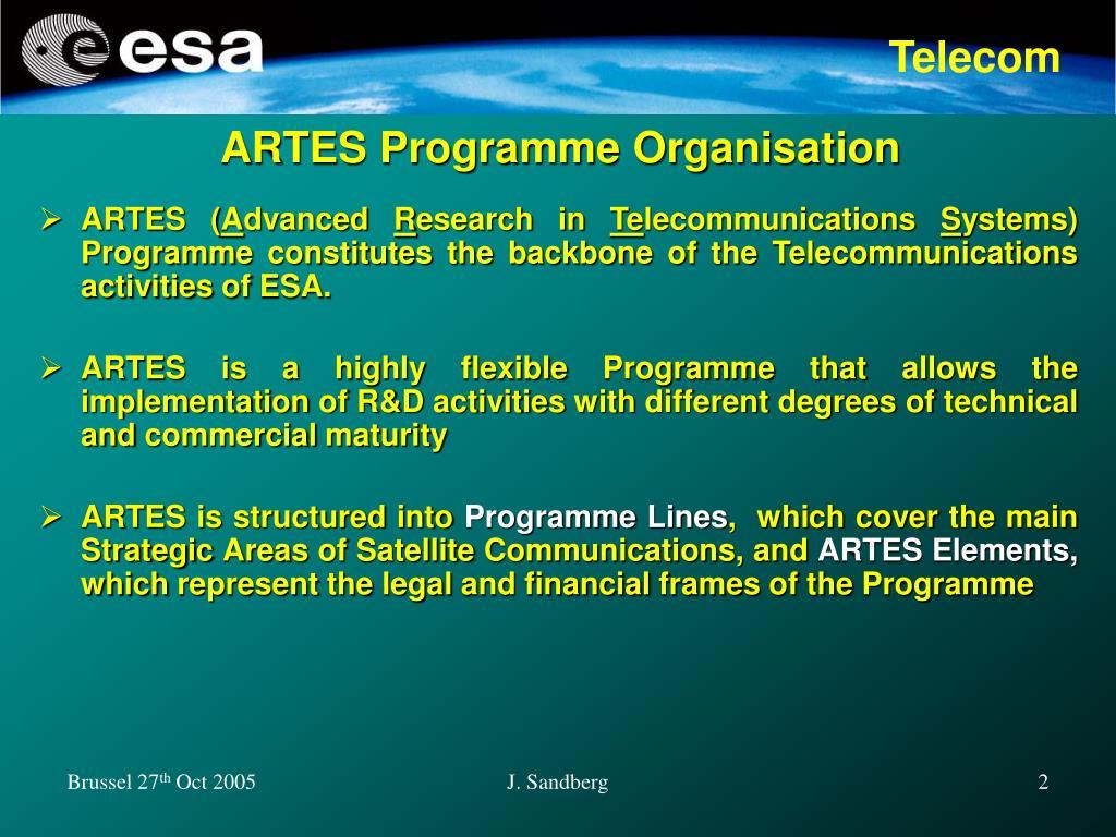 ARTES Programme Organisation
