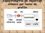 espectrometr a de absorci n at mica por horno de grafito