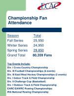 championship fan attendance