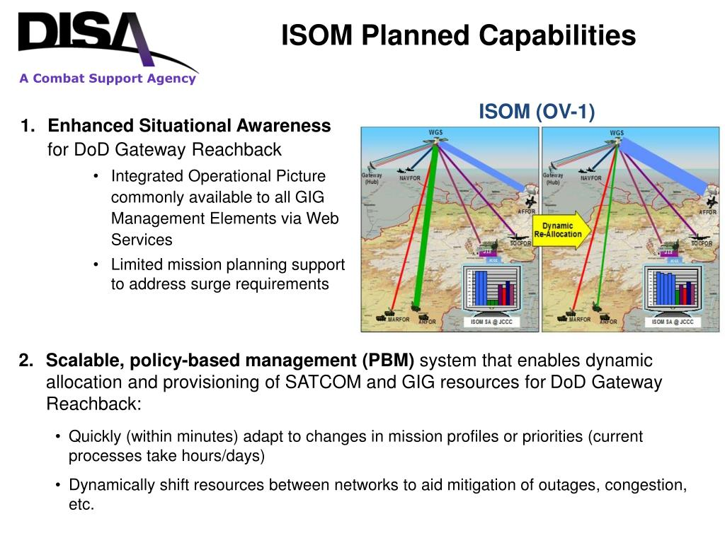 PPT - SATCOM-GIG Integration Overview for DISA Customer