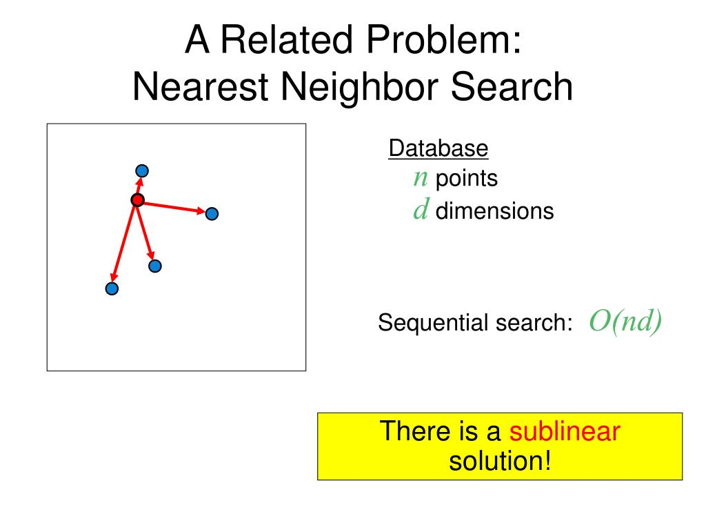 A Related Problem: