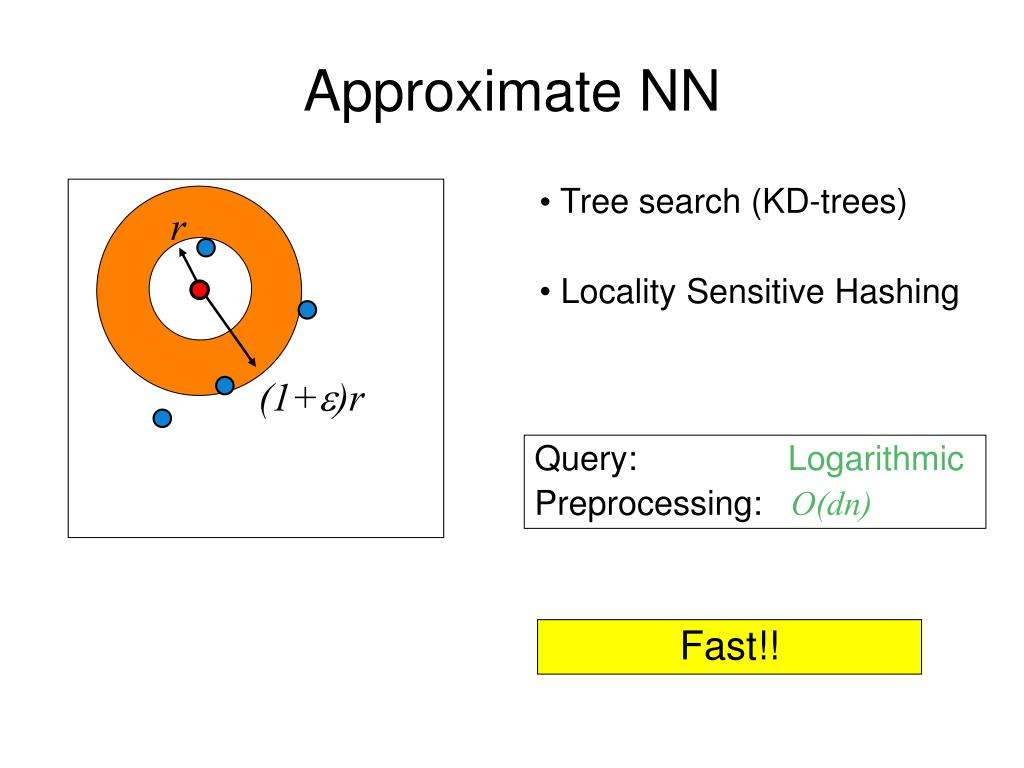 Approximate NN