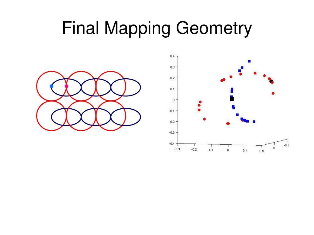Final Mapping Geometry