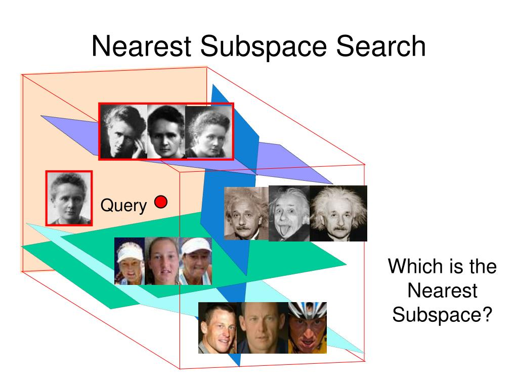 Nearest Subspace Search
