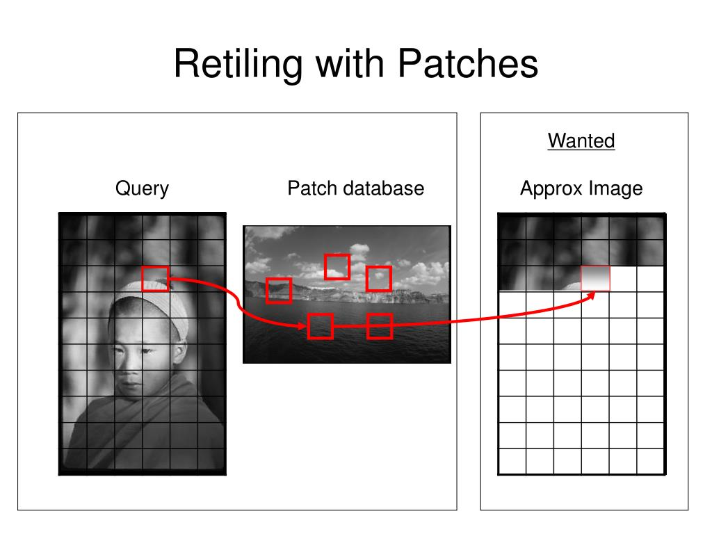 Retiling with Patches