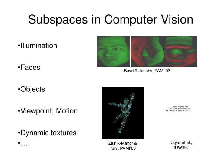Subspaces in computer vision