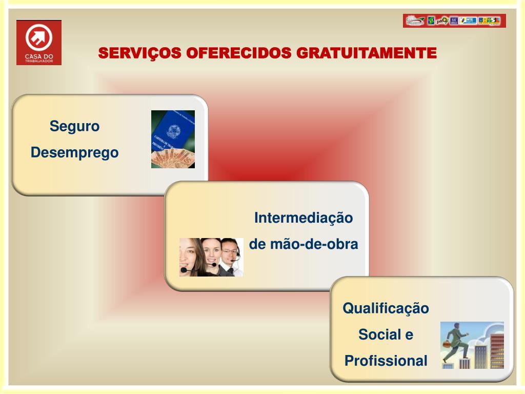 SERVIÇOS OFERECIDOS GRATUITAMENTE
