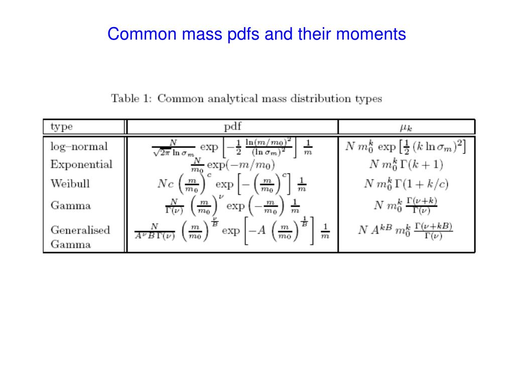 Common mass pdfs and their moments