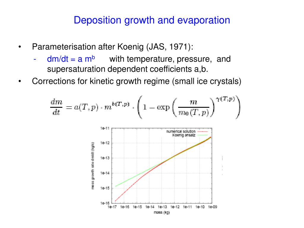Deposition growth and evaporation