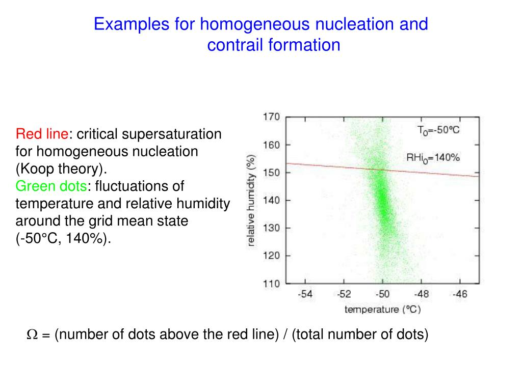 Examples for homogeneous nucleation and