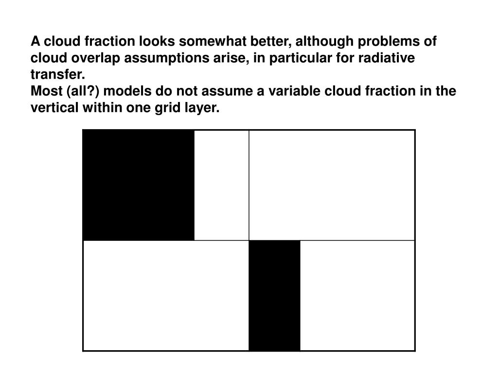 A cloud fraction looks somewhat better, although problems of cloud overlap assumptions arise, in particular for radiative transfer.