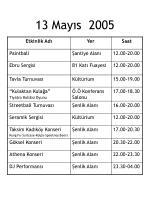 13 may s 2005