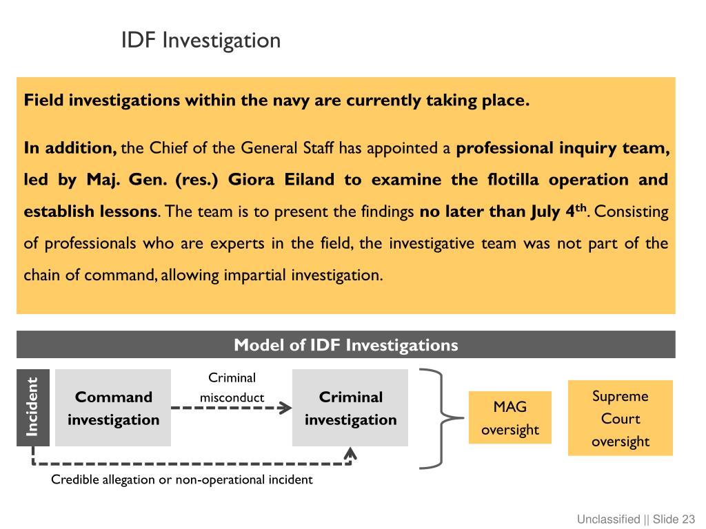IDF Investigation
