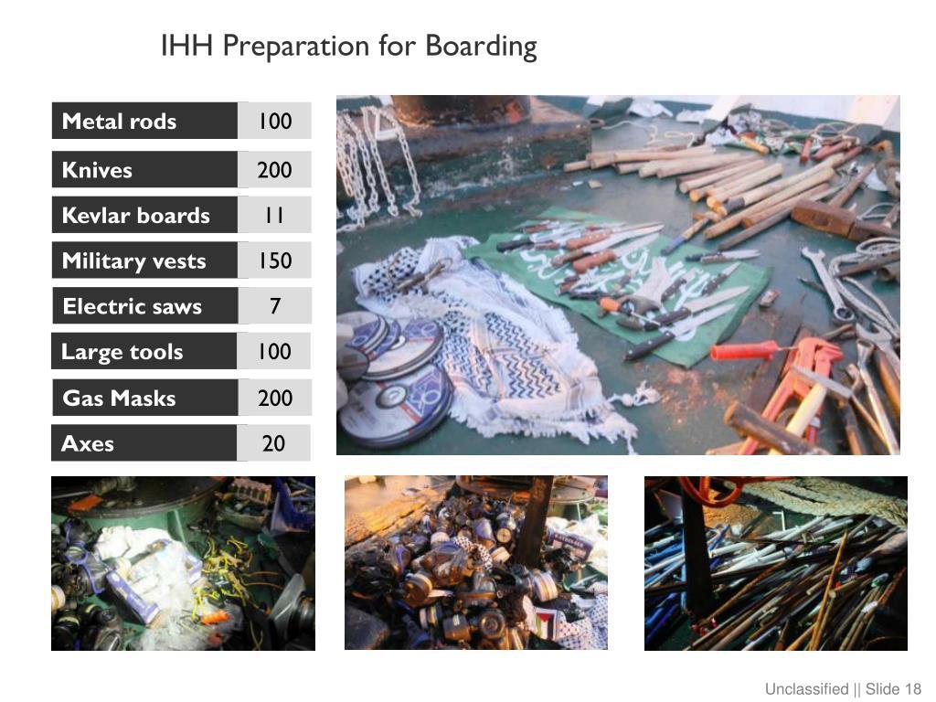 IHH Preparation for Boarding
