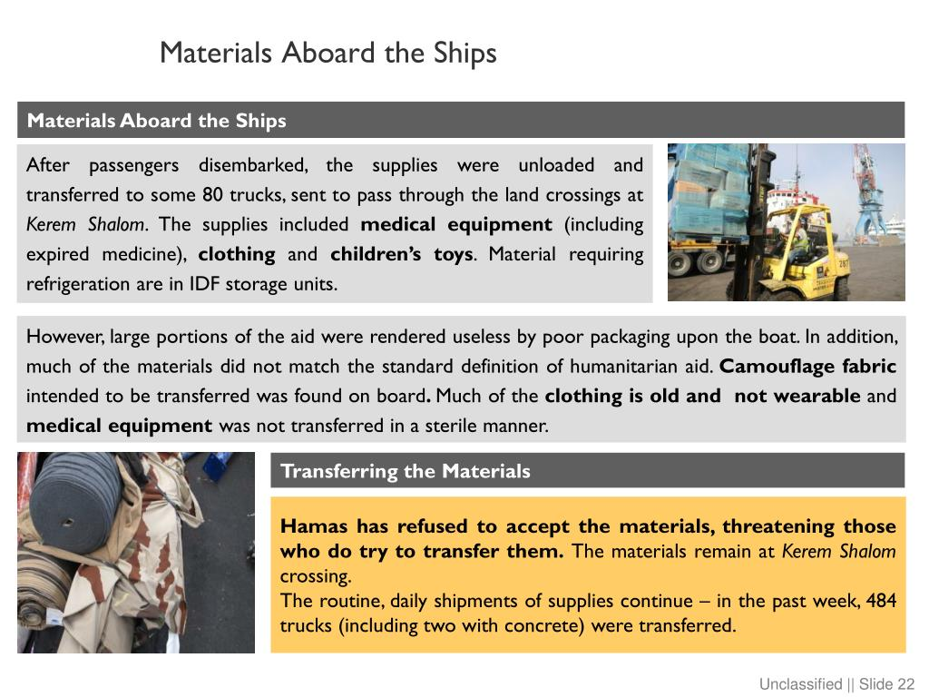 Materials Aboard the Ships