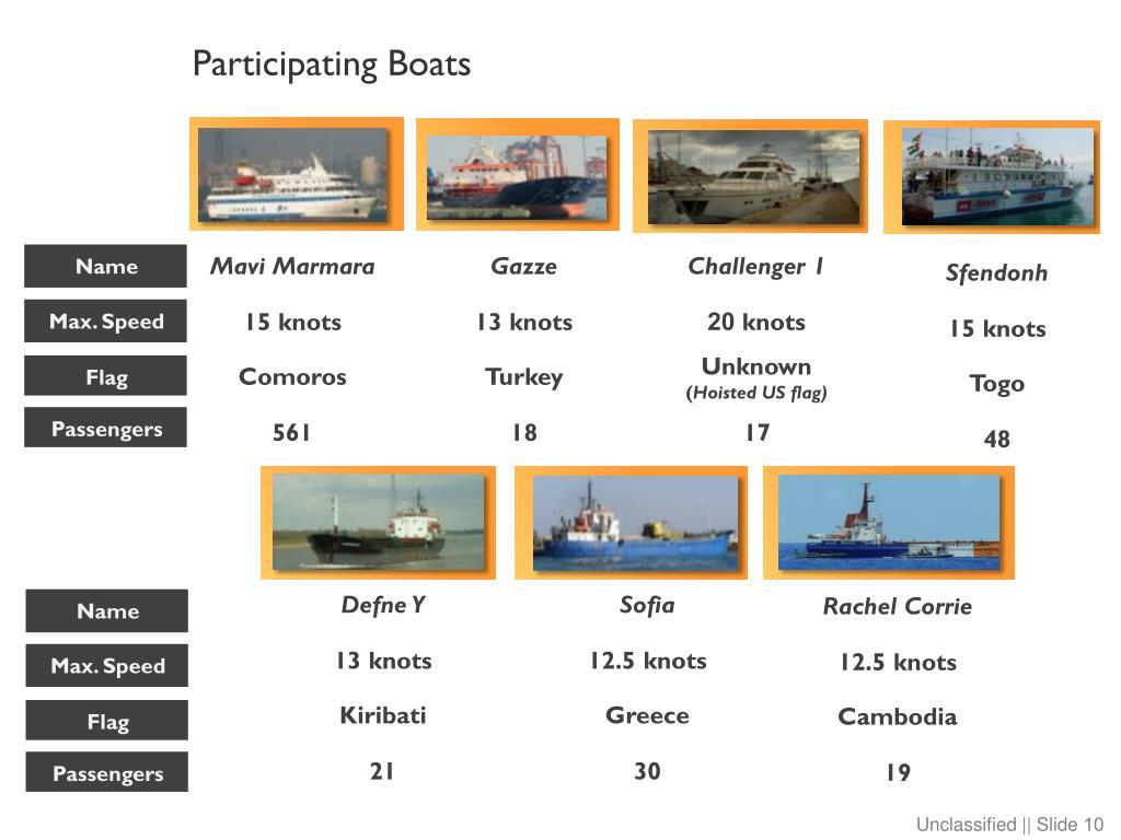 Participating Boats