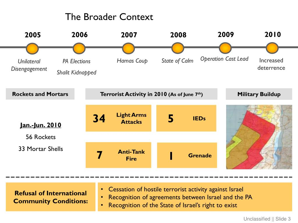 The Broader Context
