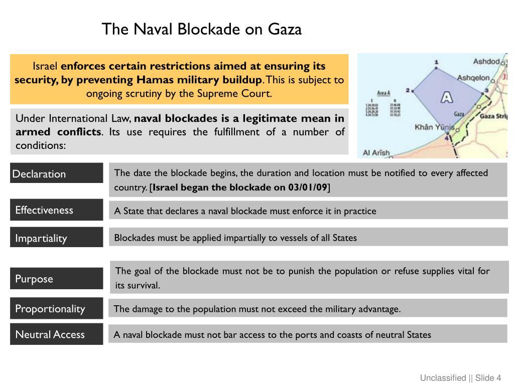 The Naval Blockade on Gaza