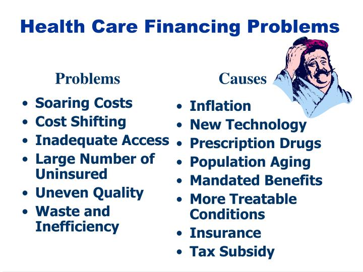 Health care financing problems
