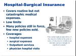 hospital surgical insurance