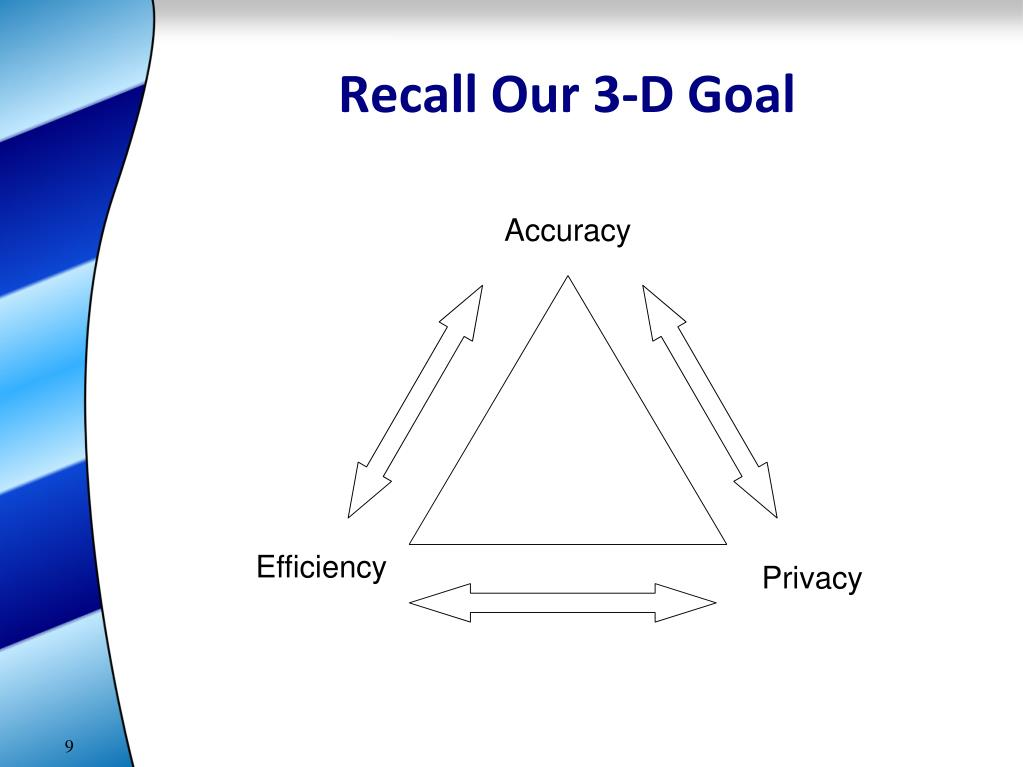 Recall Our 3-D Goal