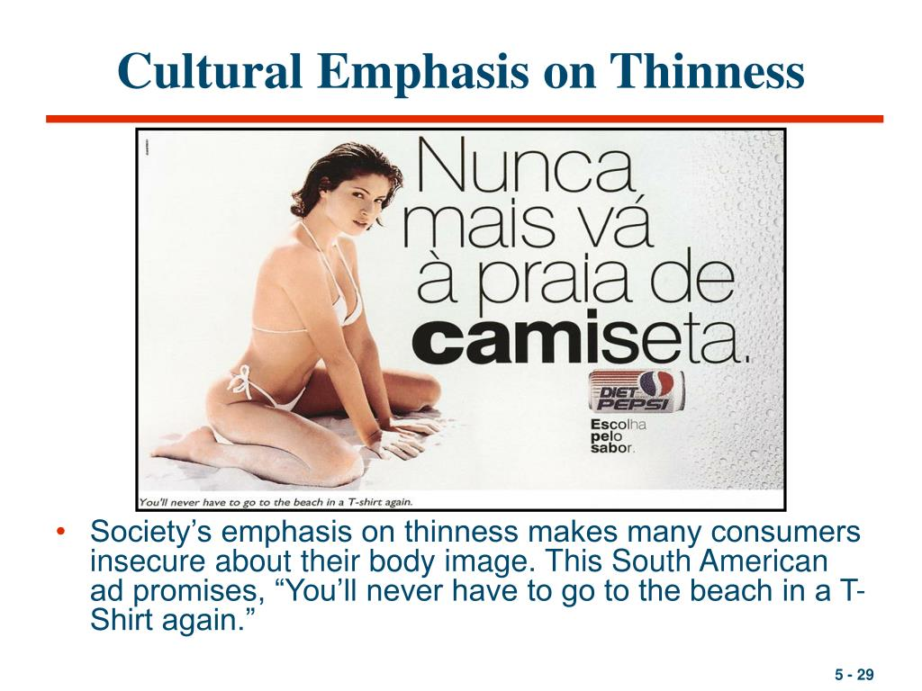 Cultural Emphasis on Thinness