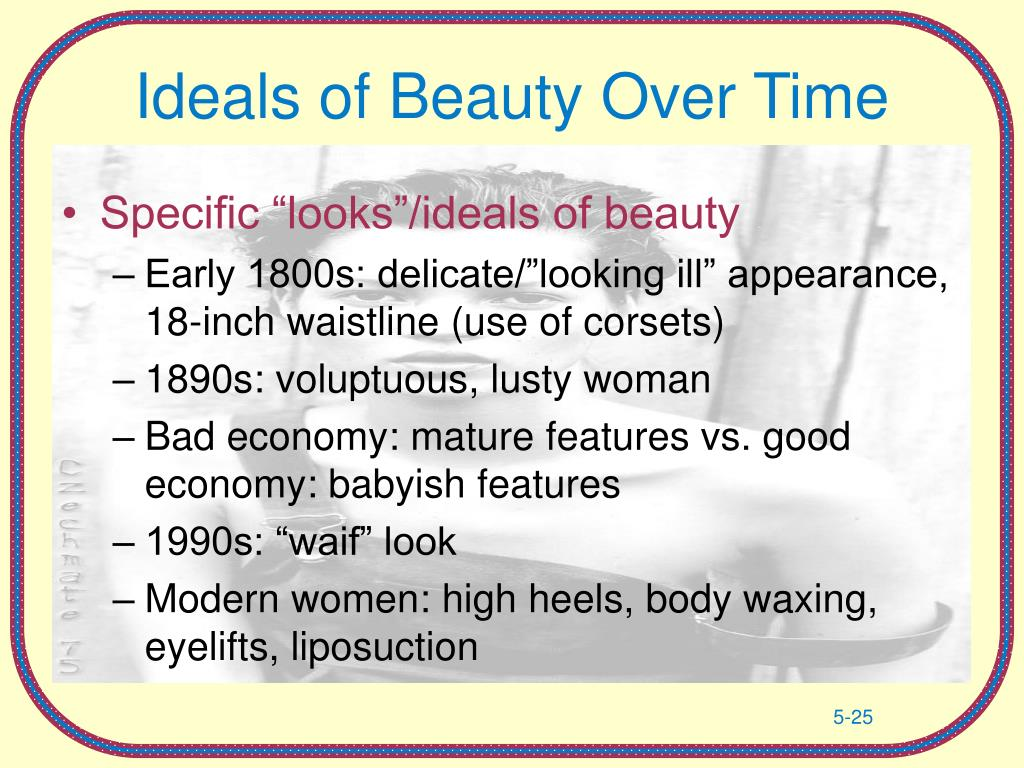 Ideals of Beauty Over Time