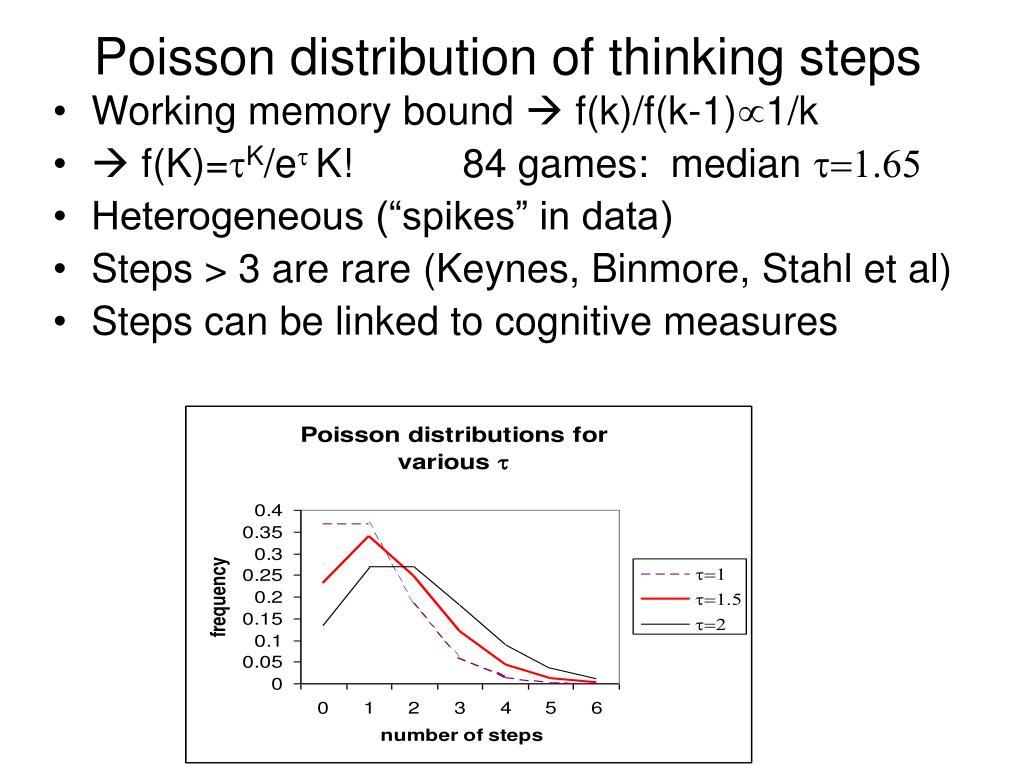 Poisson distribution of thinking steps
