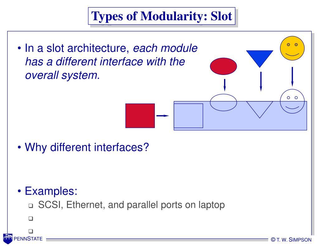 Types of Modularity: Slot