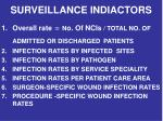surveillance indiactors