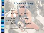 marzano strategy analogies