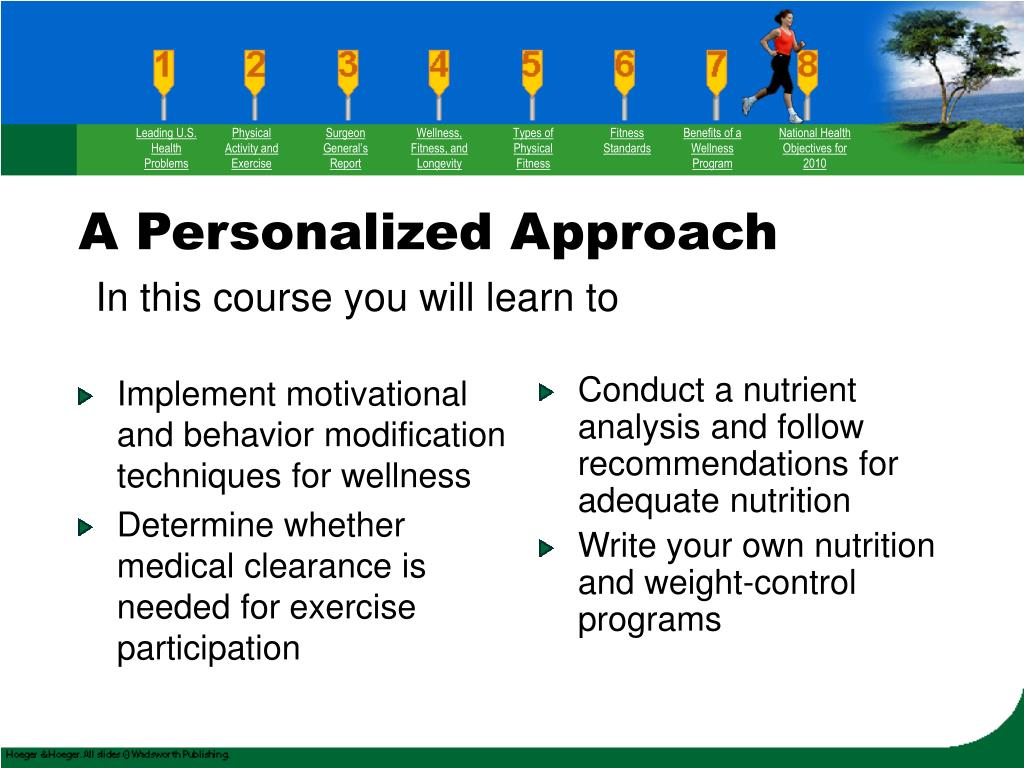 Implement motivational and behavior modification techniques for wellness