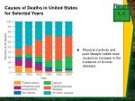 causes of deaths in united states for selected years